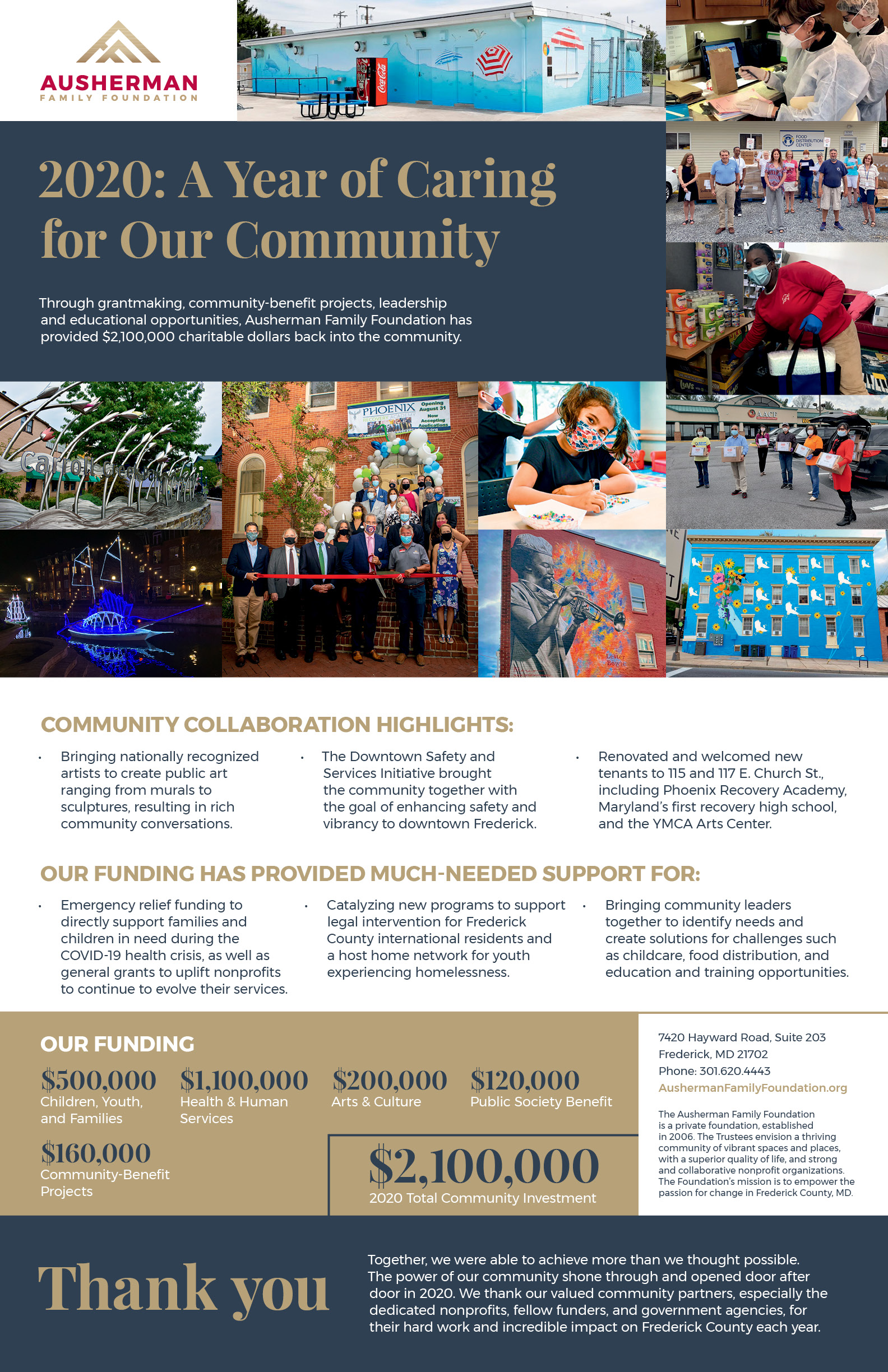 2020 Annual Report for Website